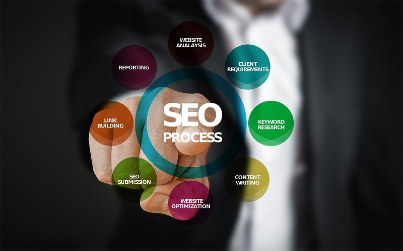 what SEO means for small business advice from She Rocks Digital Hobart